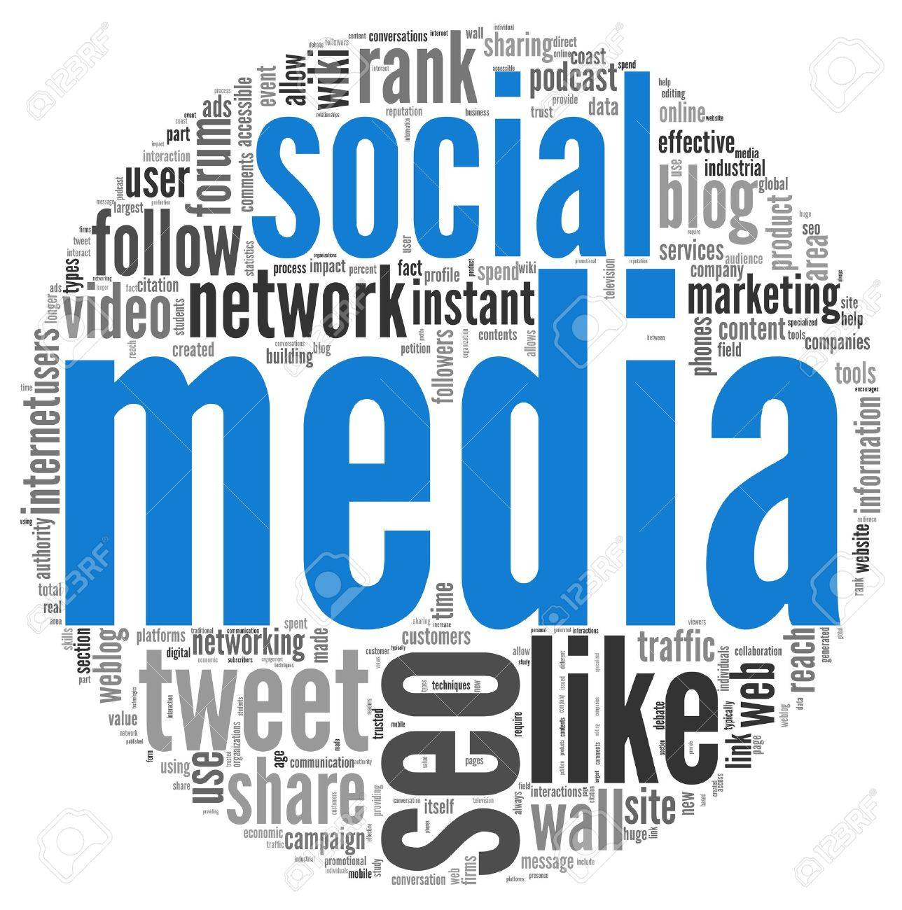 Social media concept in word tag cloud on white stock photo 15257313
