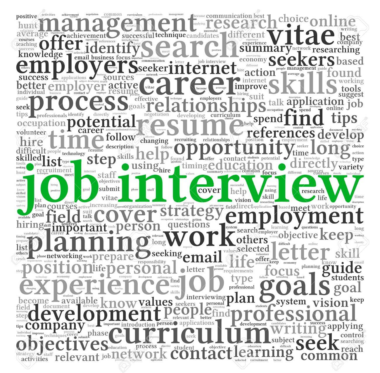 job interview concept in word tag cloud on white background stock job interview concept in word tag cloud on white background stock photo 15357601