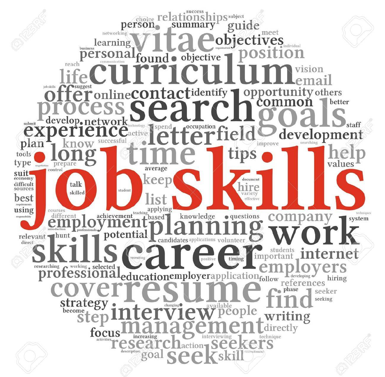 job skills concept in word tag cloud on white background stock job skills concept in word tag cloud on white background stock photo 15468285