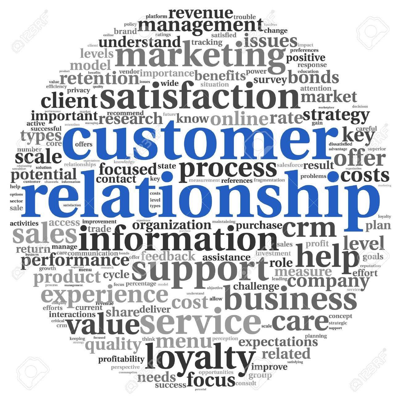 Good Customer Service Thesis