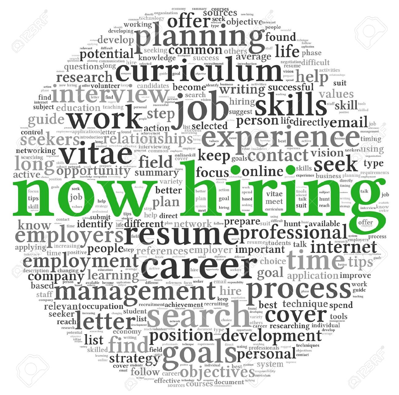 Now hiring and job search concept in word tag cloud on white background Stock Photo - 15891115