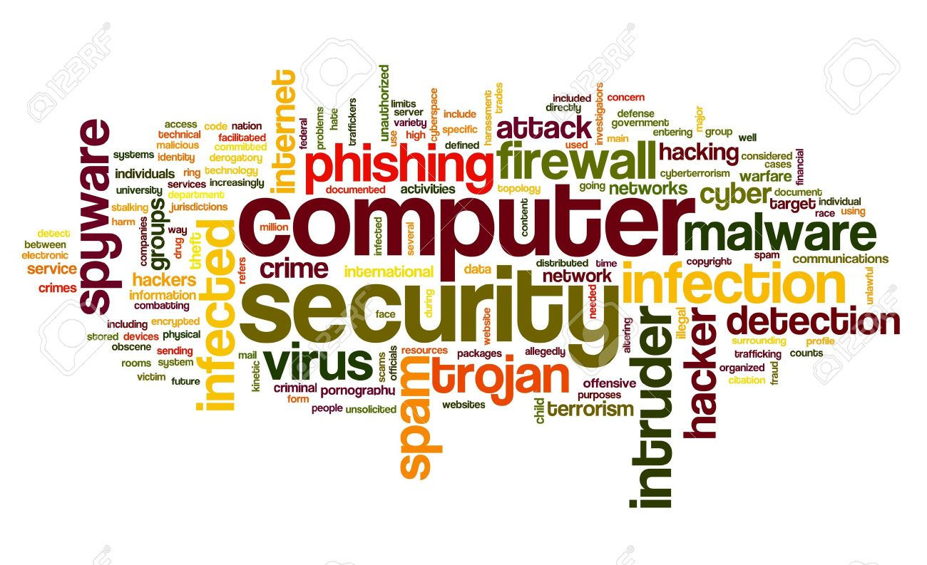 Image result for computer security
