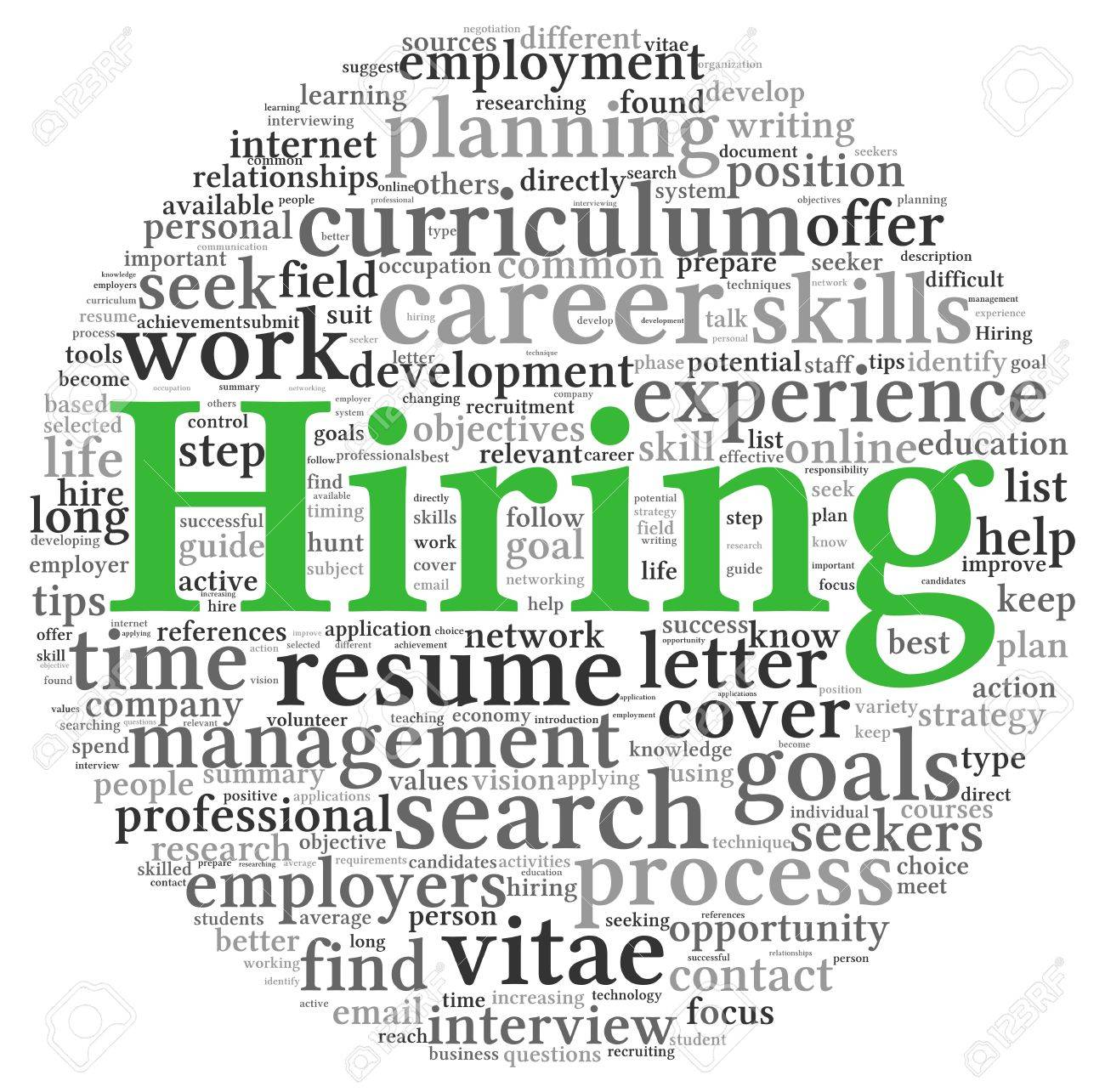hiring and job search concept in word tag cloud on white hiring and job search concept in word tag cloud on white background stock photo 17983006