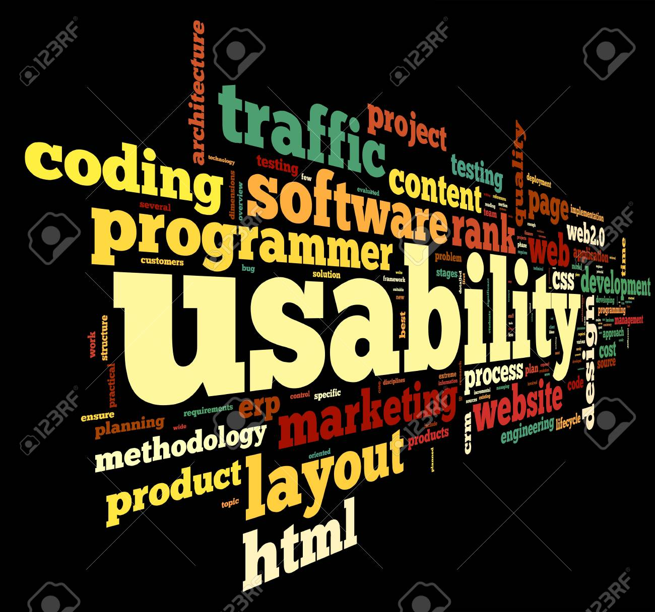 Web usability concept in tag cloud on white background Stock Photo - 18518801