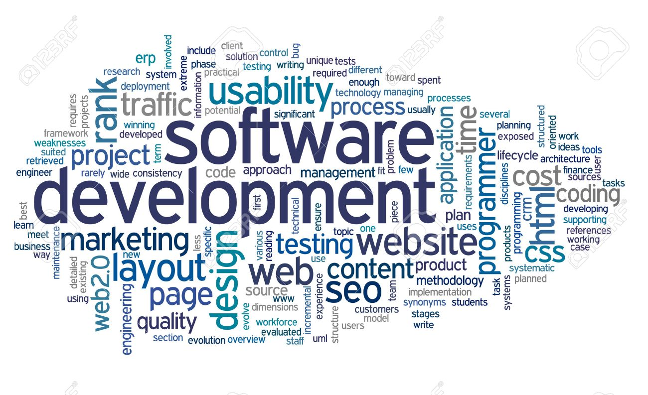 Background image quality css - Software Development Concept In Tag Cloud On White Background Stock Photo 23445564