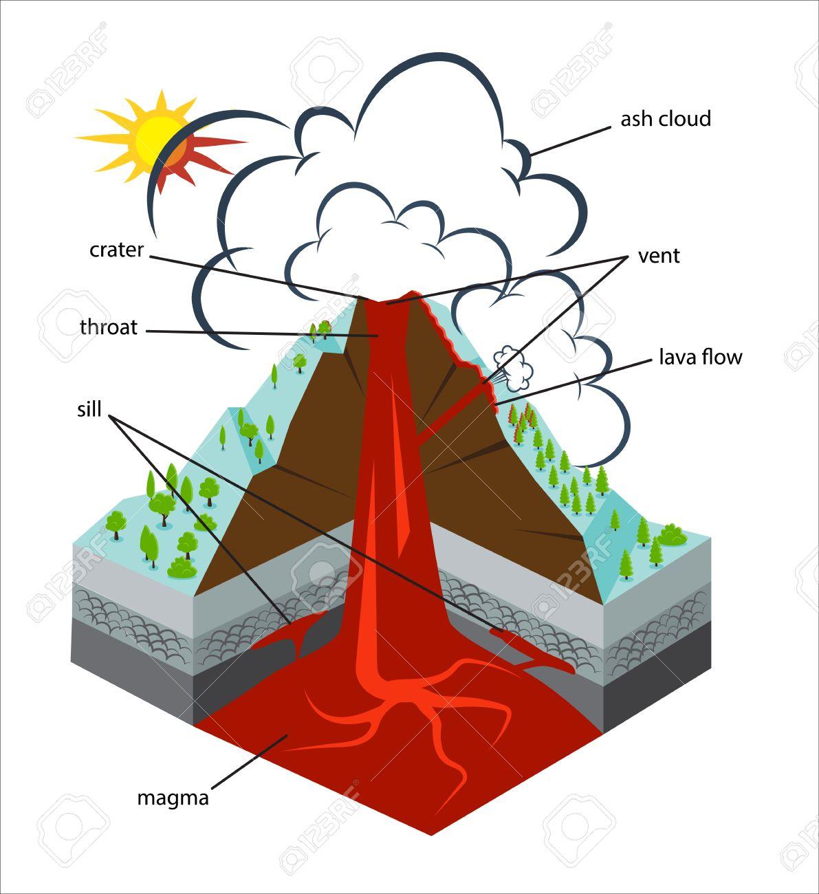 Cross section through a volcano stock photo picture and royalty cross section through a volcano stock photo 64300874 ccuart Gallery
