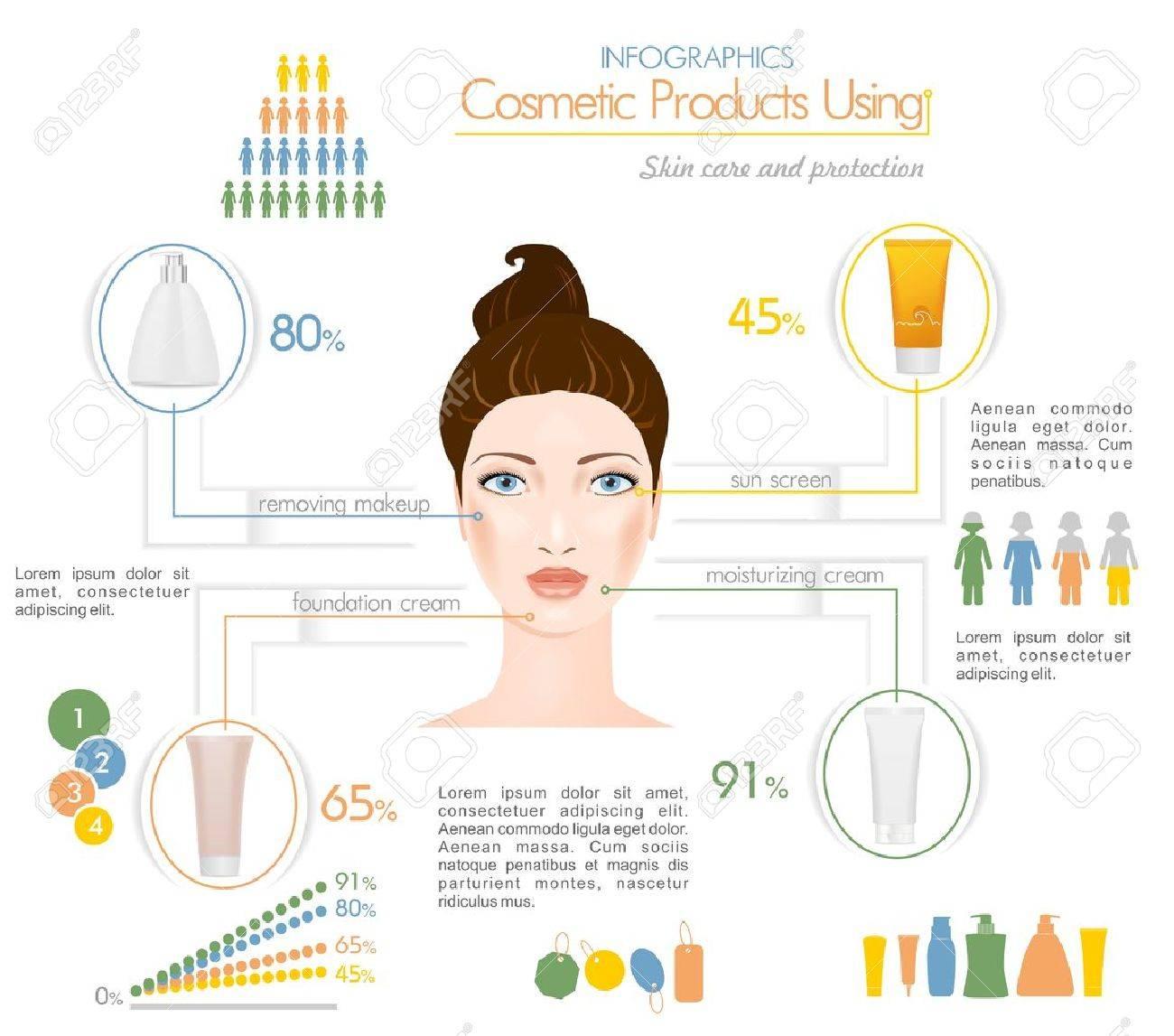 Face creams using infographics. Removing makeup, foundation cream, sun screen, and moisturizing cream. - 40972443