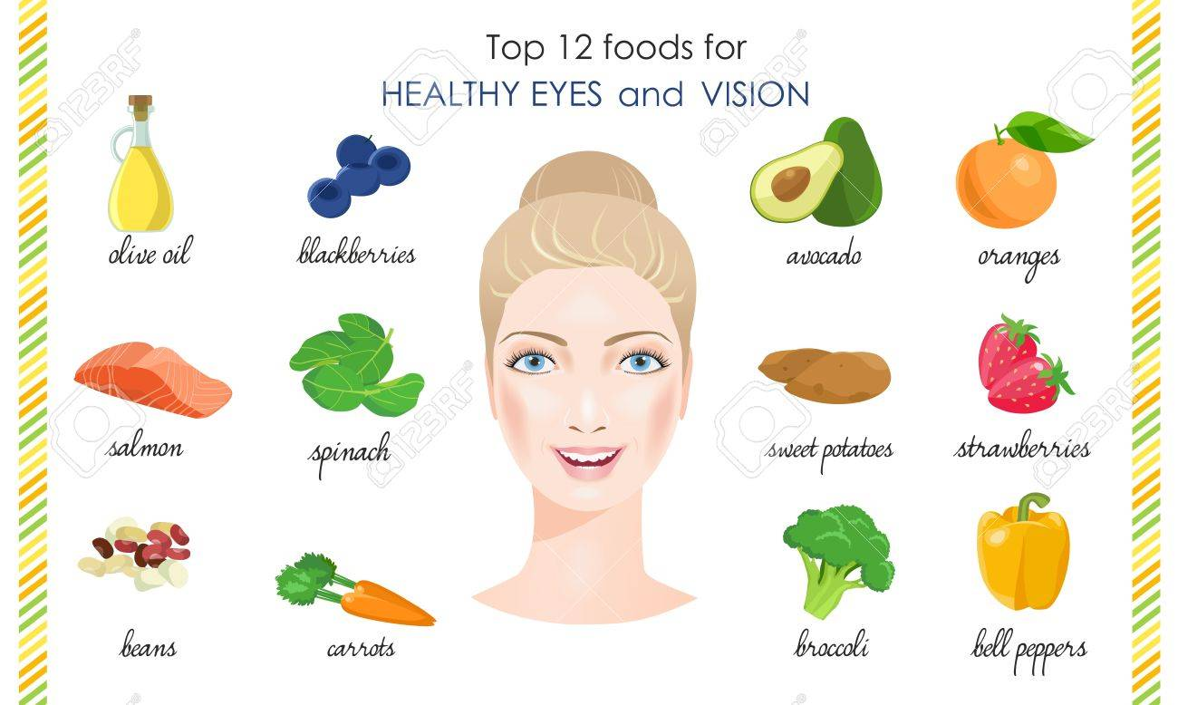 Products for your healthy eyes and vision. - 75356409