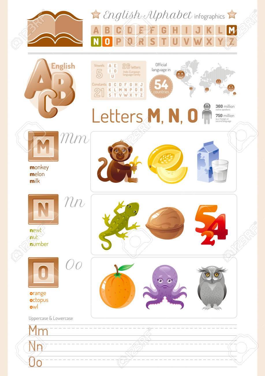 Vector Illustration Cartoon Table. English Alphabet ABC Icon ...