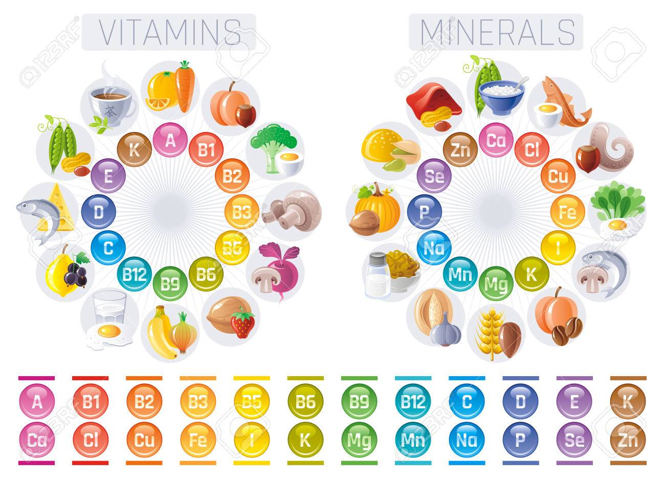 Mineral vitamin supplement icons health benefit flat vector icon imagens mineral vitamin supplement icons health benefit flat vector icon set text letter logo isolated white background ccuart Image collections