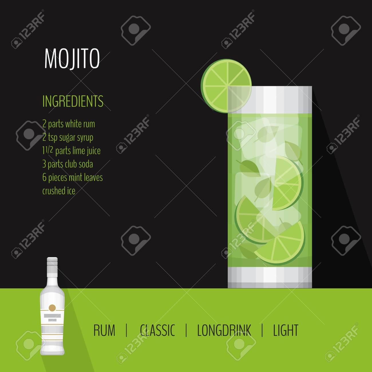 glass of cocktail mojito on black background cocktail menu card