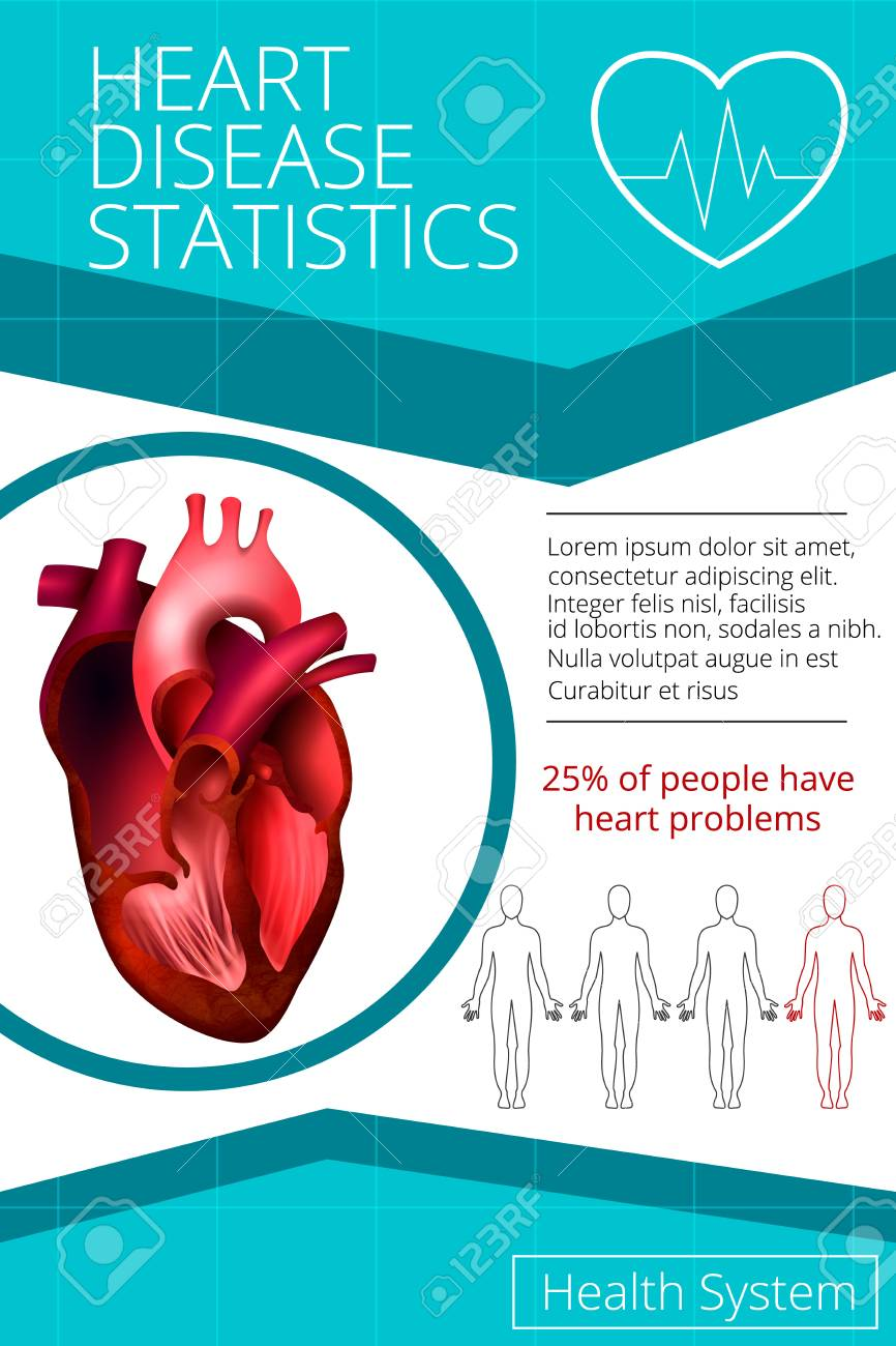 Realistic Human heart disease prevention, medical information