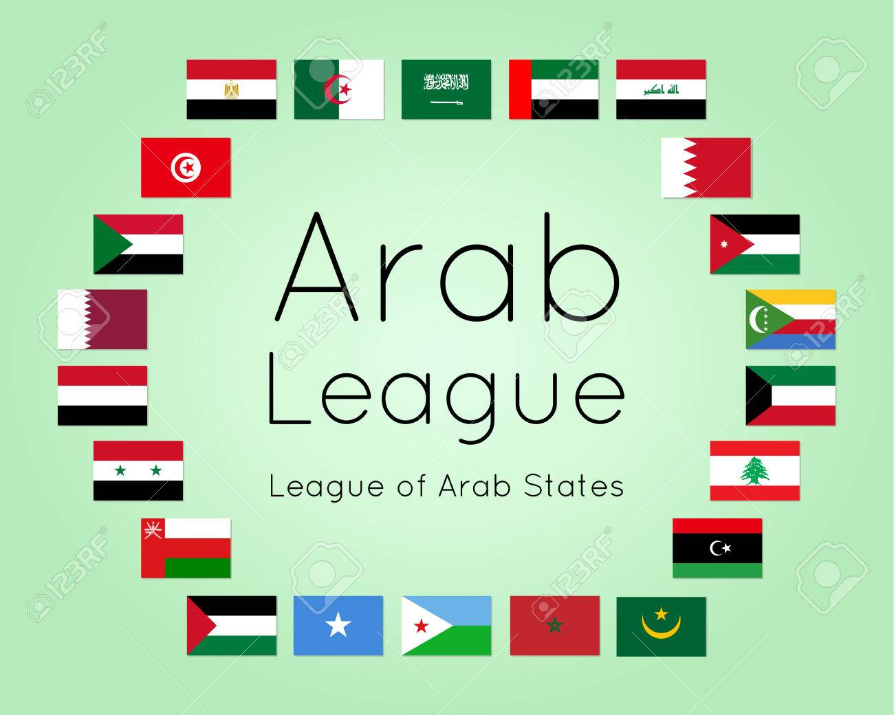 Picture of: Member States Of Arab League Set Of Country Flags League Of Royalty Free Cliparts Vectors And Stock Illustration Image 73230295