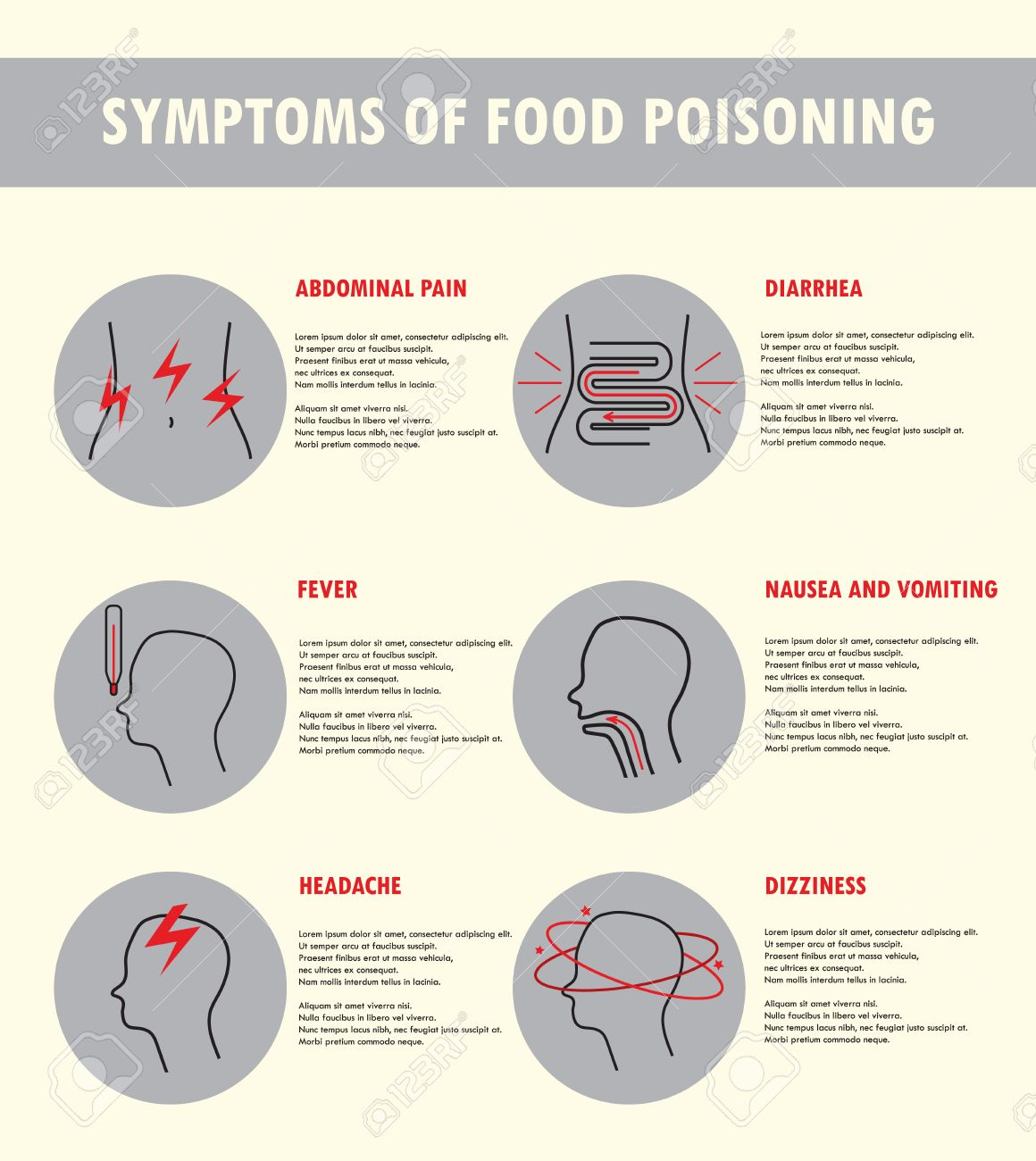 Symptoms Of Food Poisoning Vector Illustration In Linear Style