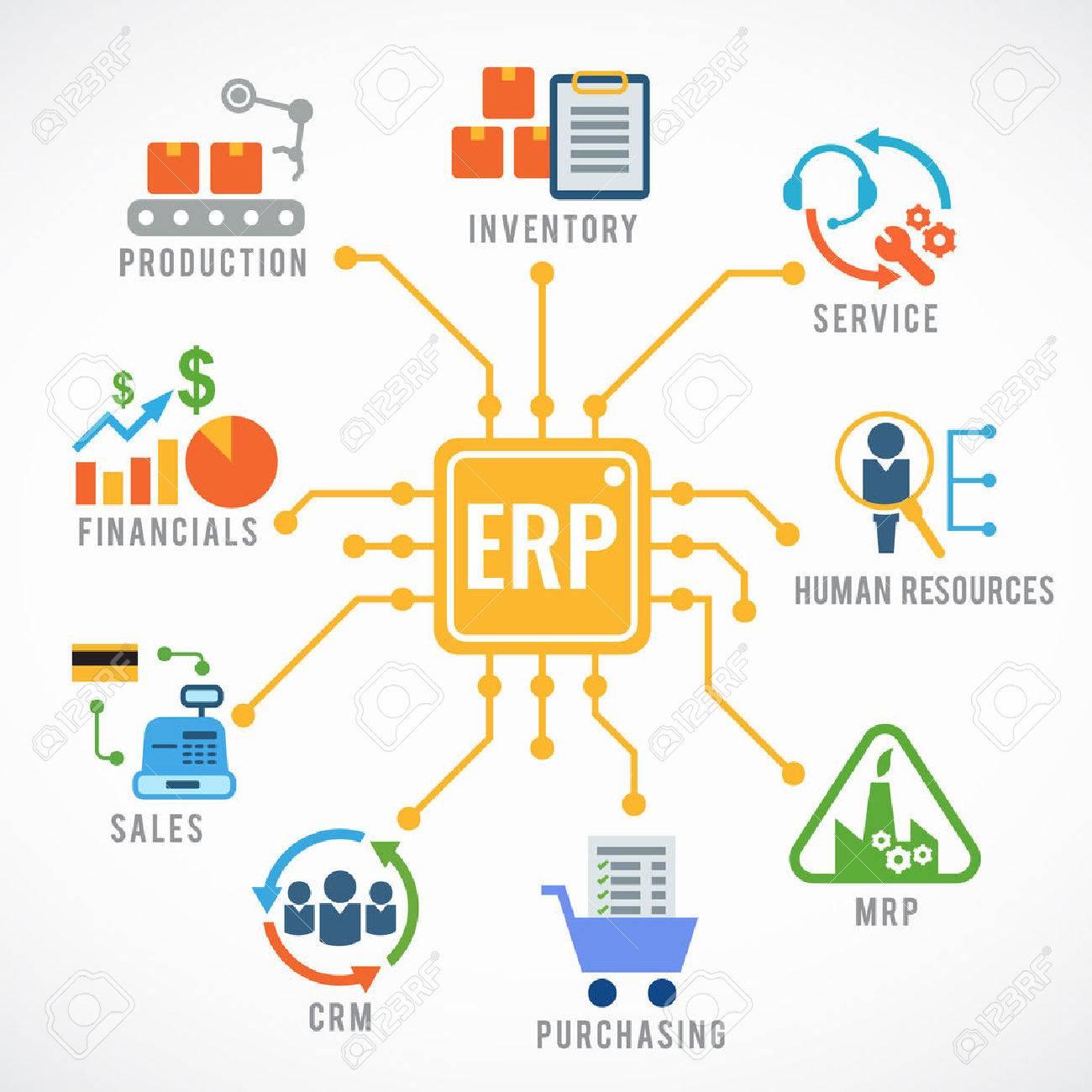 enterprise resource planning erp module construction flow icon