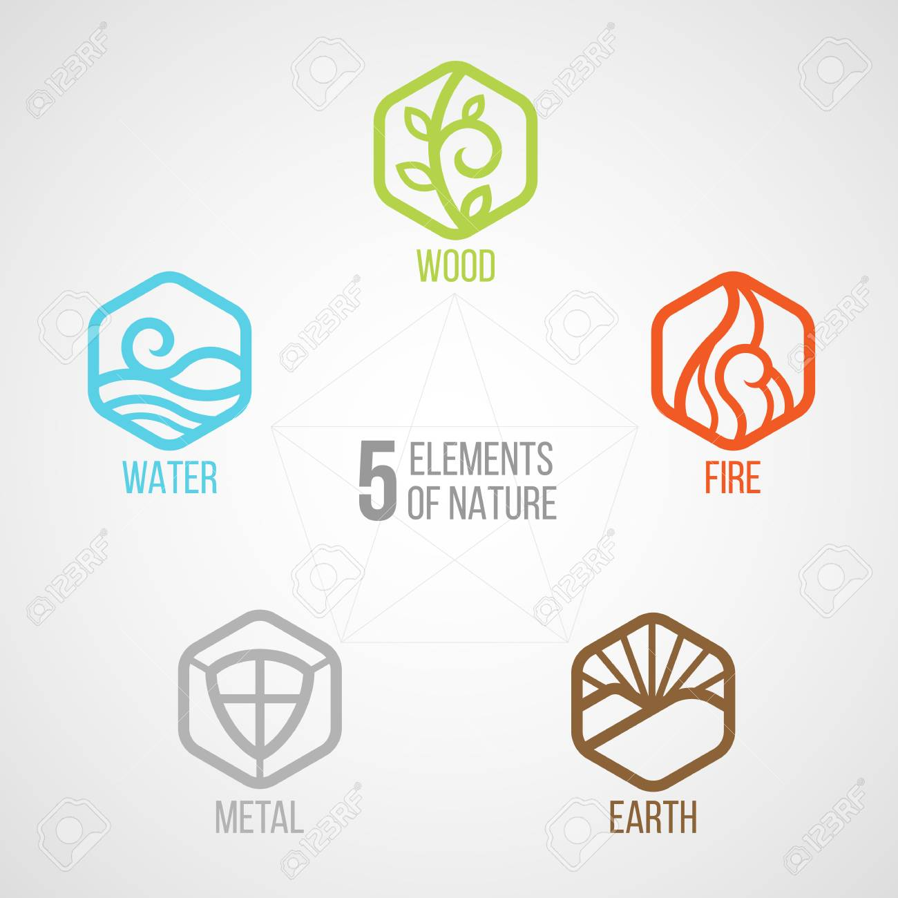 5 elements of nature Hexagon line icon sign. Water, Wood, Fire, Earth, Metal. on dark background. - 89112434
