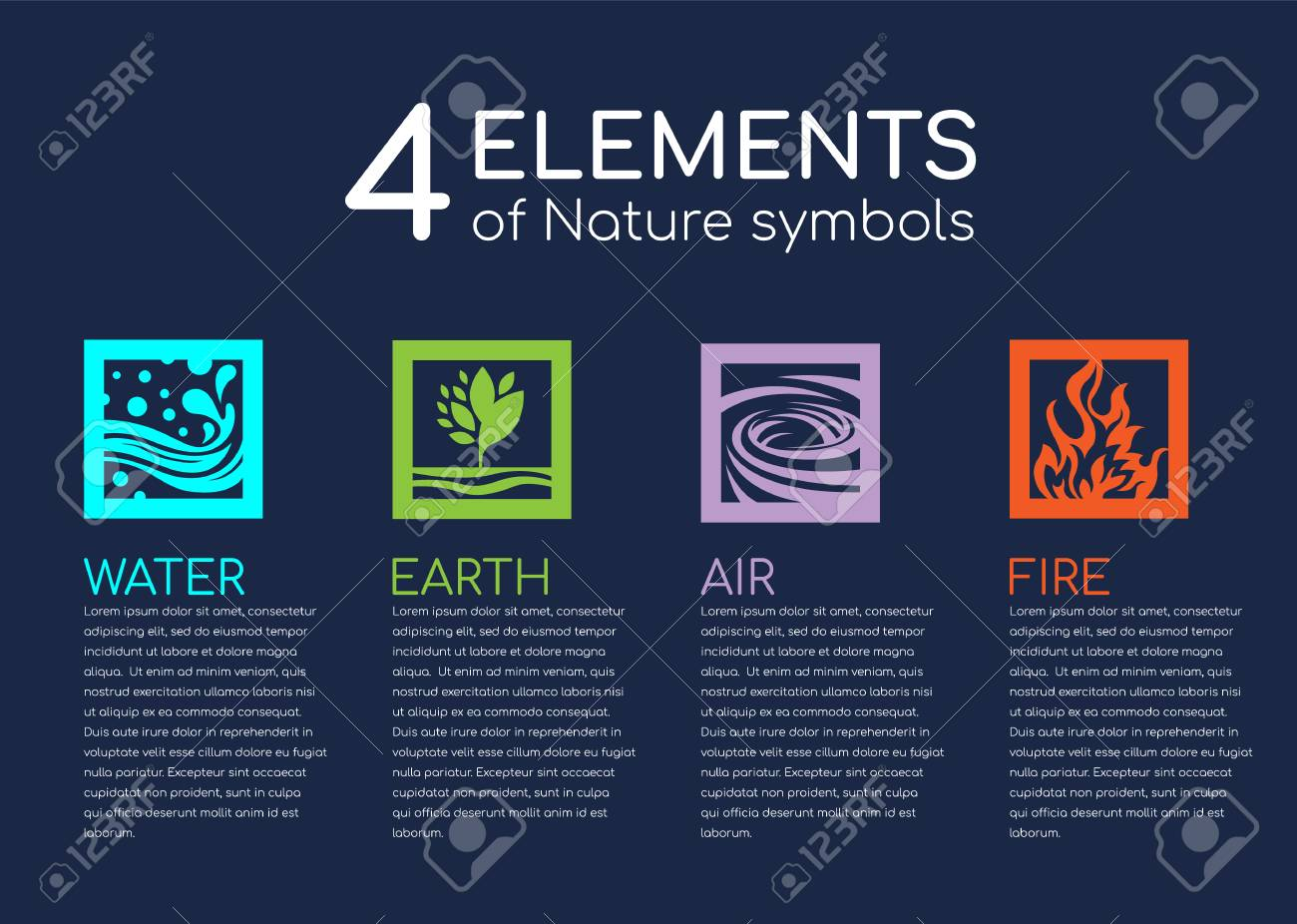 Nature 4 Elements Of Nature Symblos With Water Fire Earth And Air In Square
