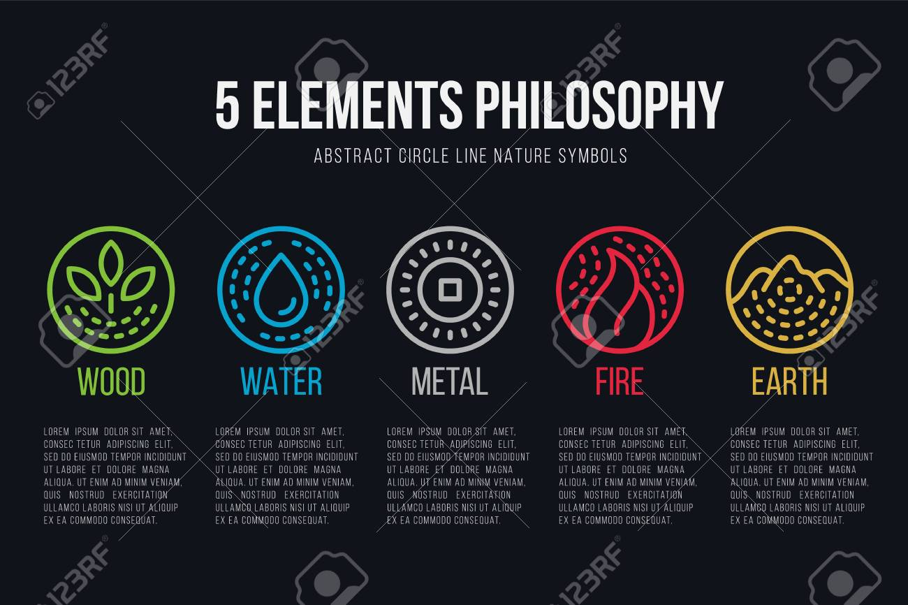five element philosophy circle line boder and Dashed line icon set vector design - 120479011
