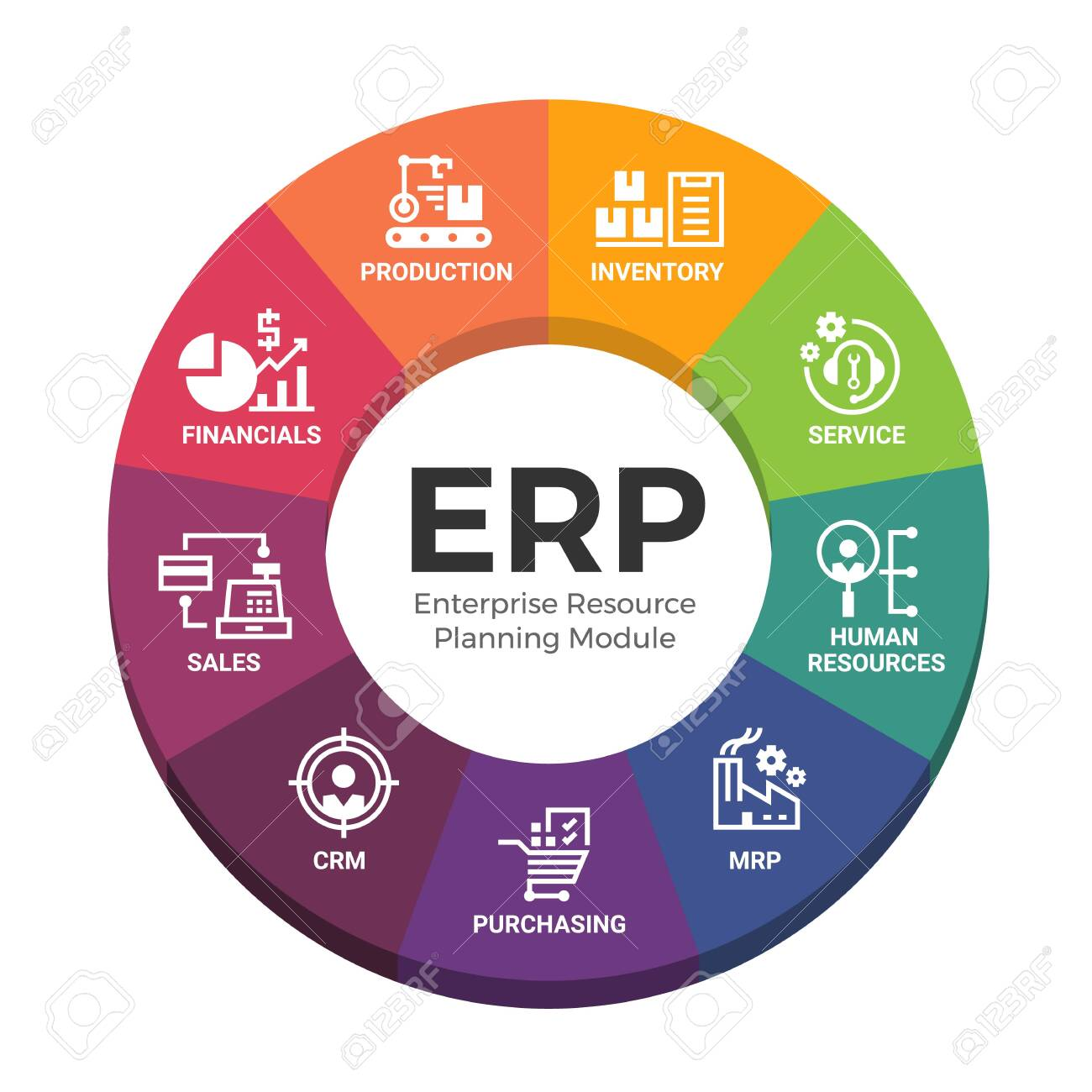 Enterprise resource planning (ERP) modules with circle diagram chart and icon modules sign vector design - 126257991