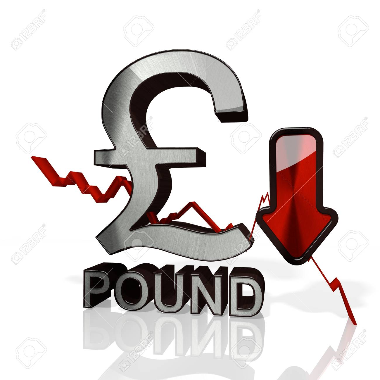 3d Rendered Symbol Of United Kingdom Pound With Down Stock Market