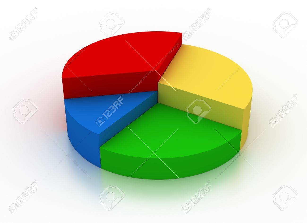 3d render of colored pie chart stock photo picture and royalty 3d render of colored pie chart stock photo 10704691 nvjuhfo Image collections