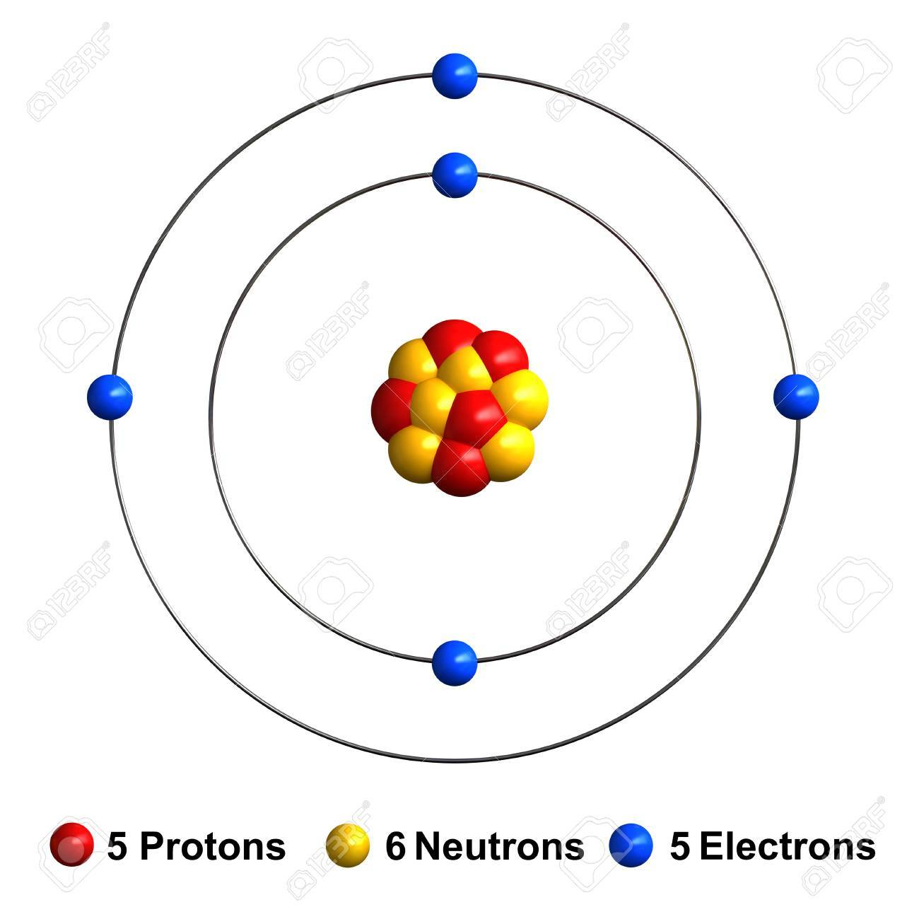 Boron atom diagram product wiring diagrams 3d render of atom structure of boron isolated over white background rh 123rf com neon atom diagram boron atom model project ccuart Image collections