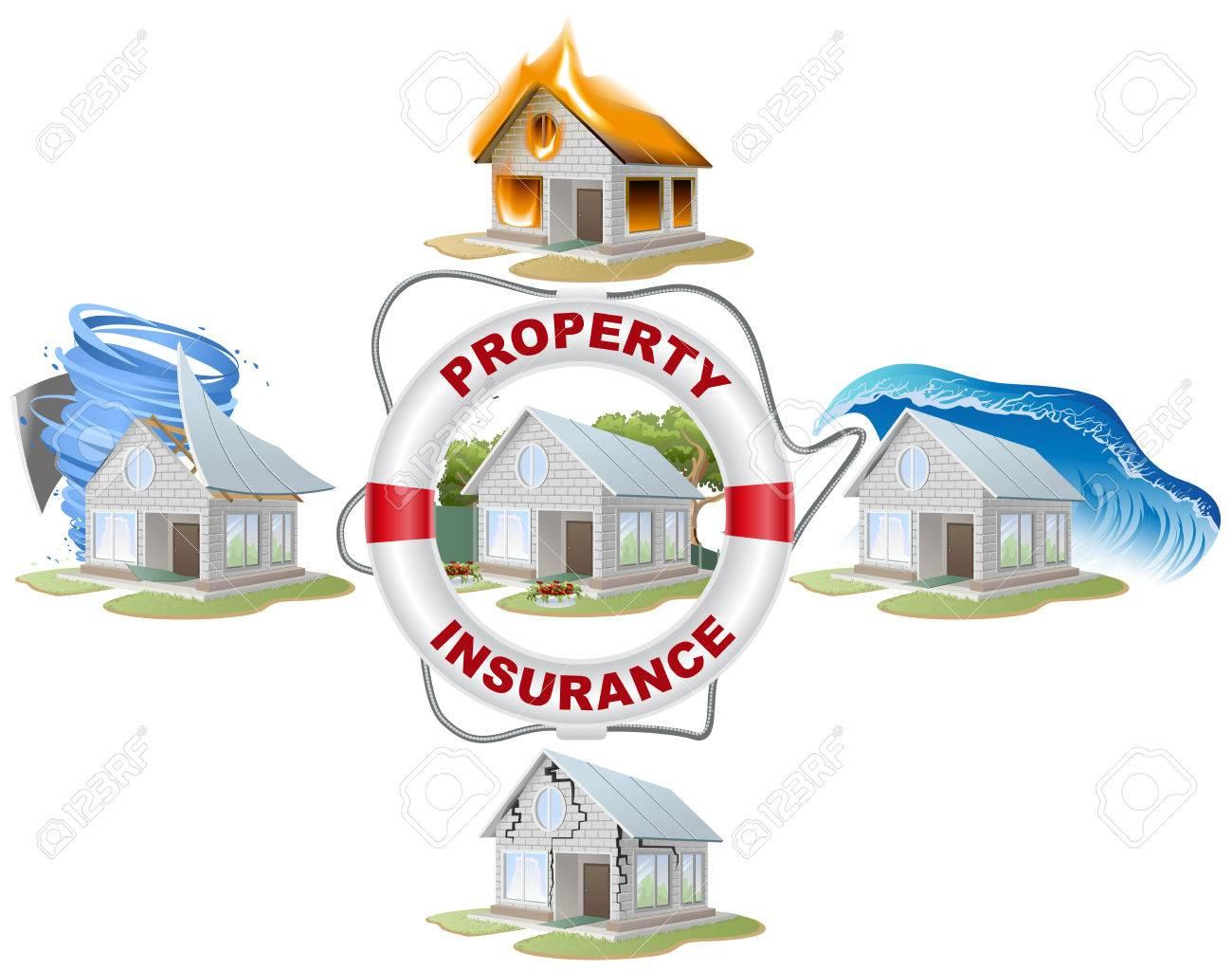 Home insurance. Property insurance. Lifebuoy, fire, flood, tornado. Vector illustration the concept of insurance. - 44427648