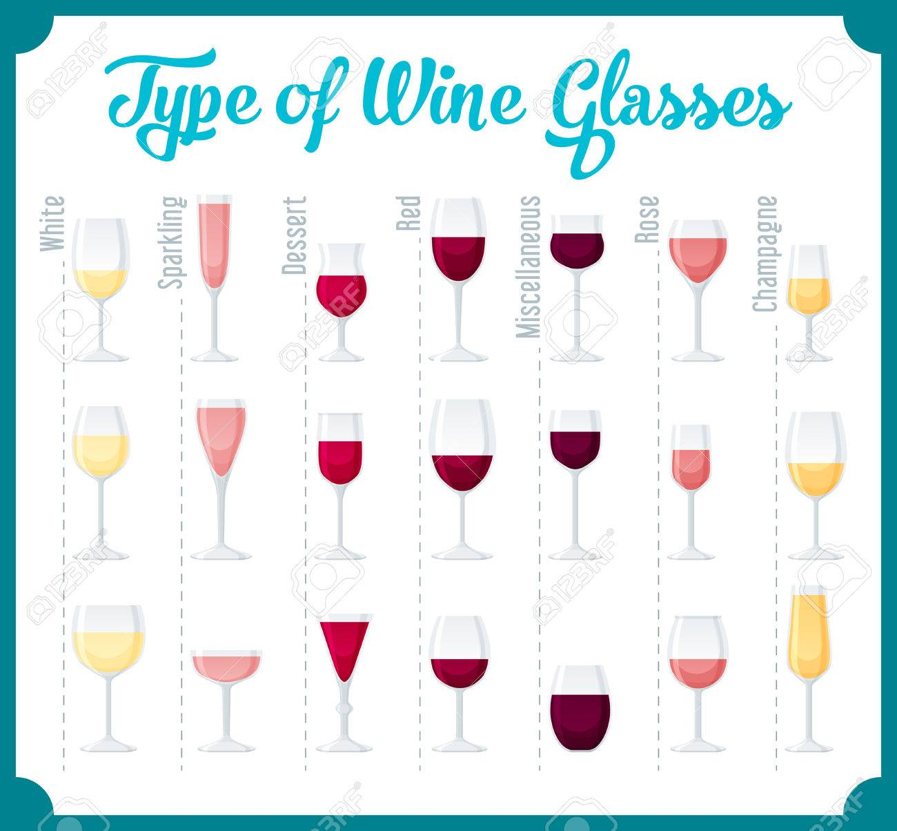 0cf1b0635fcd Types of Wine and Glasses Description  Set of types of wine and glasses red  white