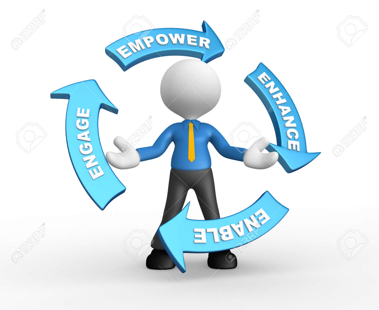 3d people - man, person with circular flow chart representing employee empowerment. Stock Photo - 24968420