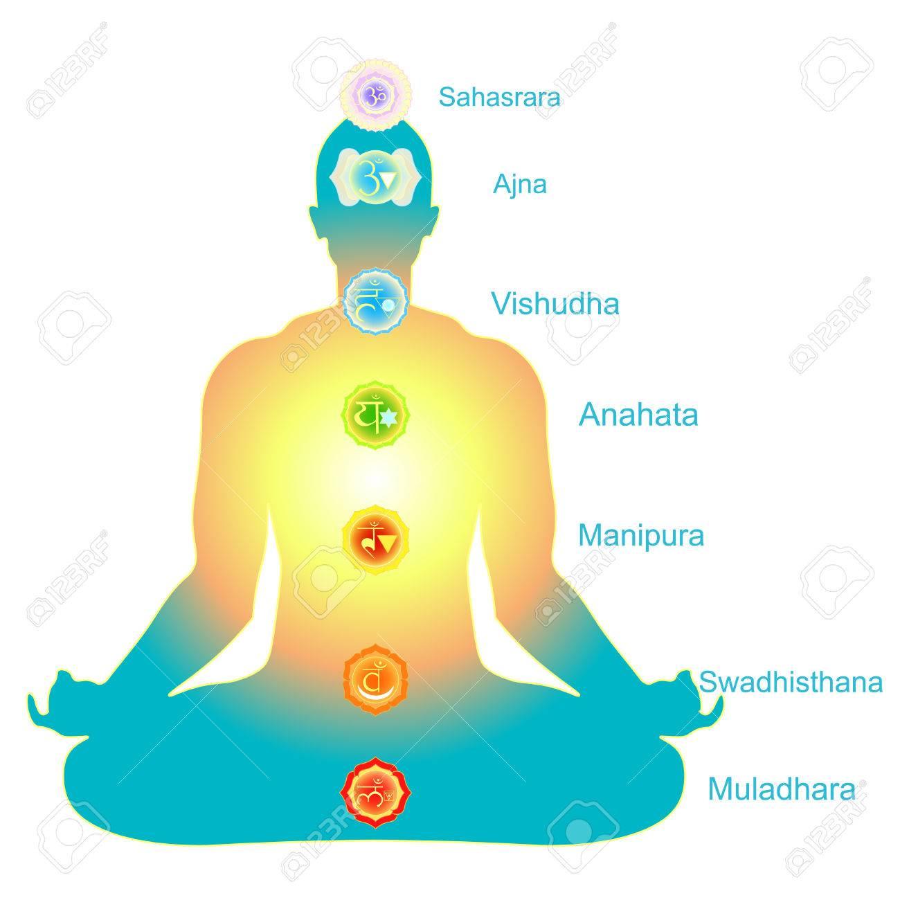 Meditation Yoga Man With Chakras Vector Illustration Royalty Free Cliparts Vectors And Stock Illustration Image 65967475