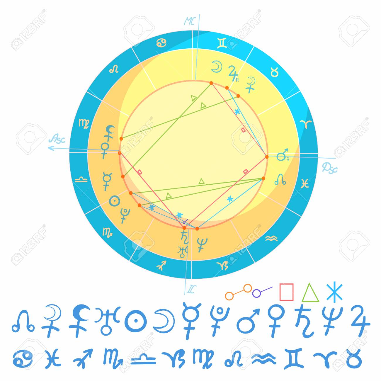 Natal astrological chart signs illustration royalty free cliparts natal astrological chart signs illustration stock vector 88172064 geenschuldenfo Gallery