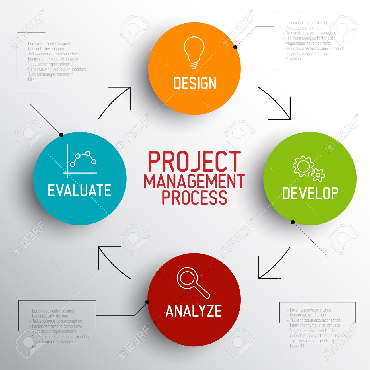 budget planning tools diagram yamaha draw a blueprint online truck 29265514 vector project management process diagram - Online Process Diagram