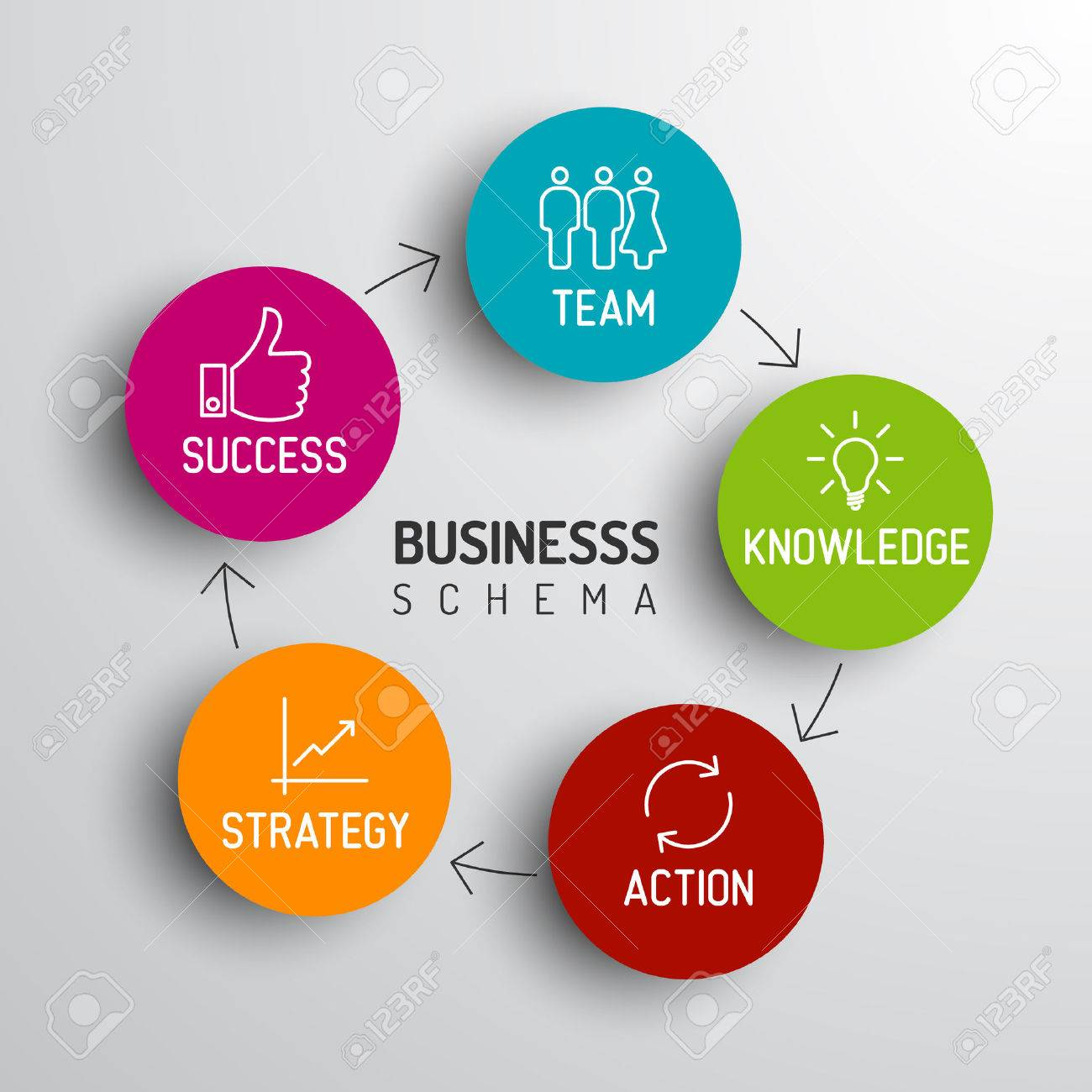 Minimalistic business schema diagram royalty free cliparts vetores imagens minimalistic business schema diagram ccuart Image collections