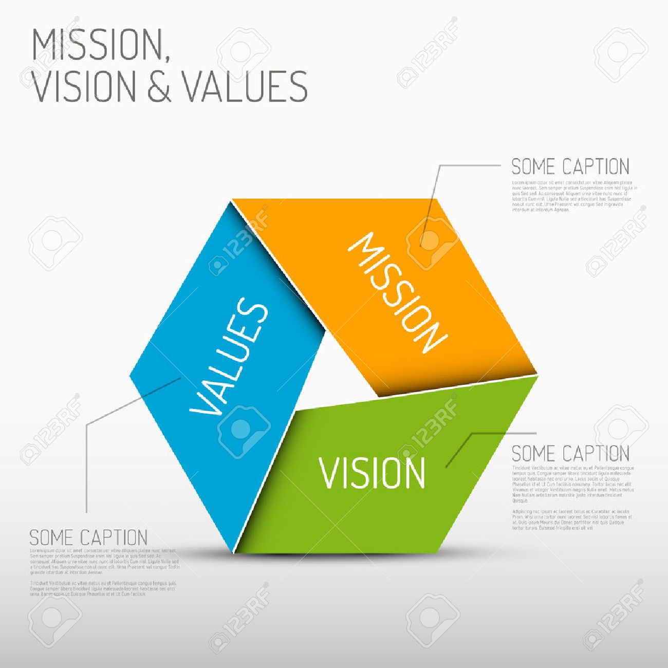 mission, vision and values diagram schema infographic stock vector -  36054780