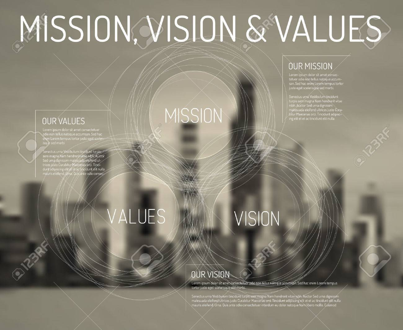 Vector Mission, vision and values diagram schema infographic with city photo on the background - 40212204