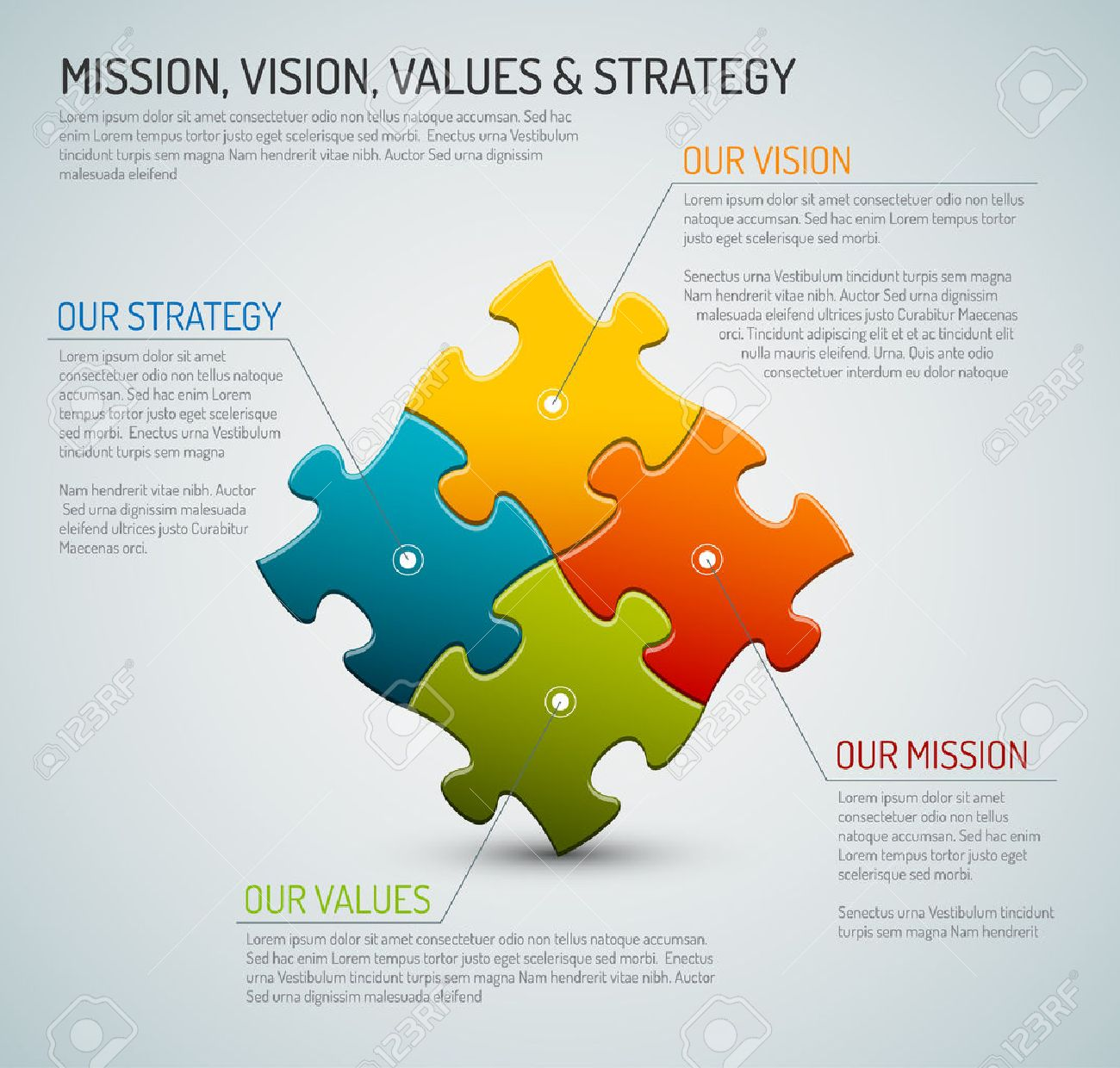 Vector company core values - Mission, vision, strategy and values diagram schema made from puzzle pieces - 45250876