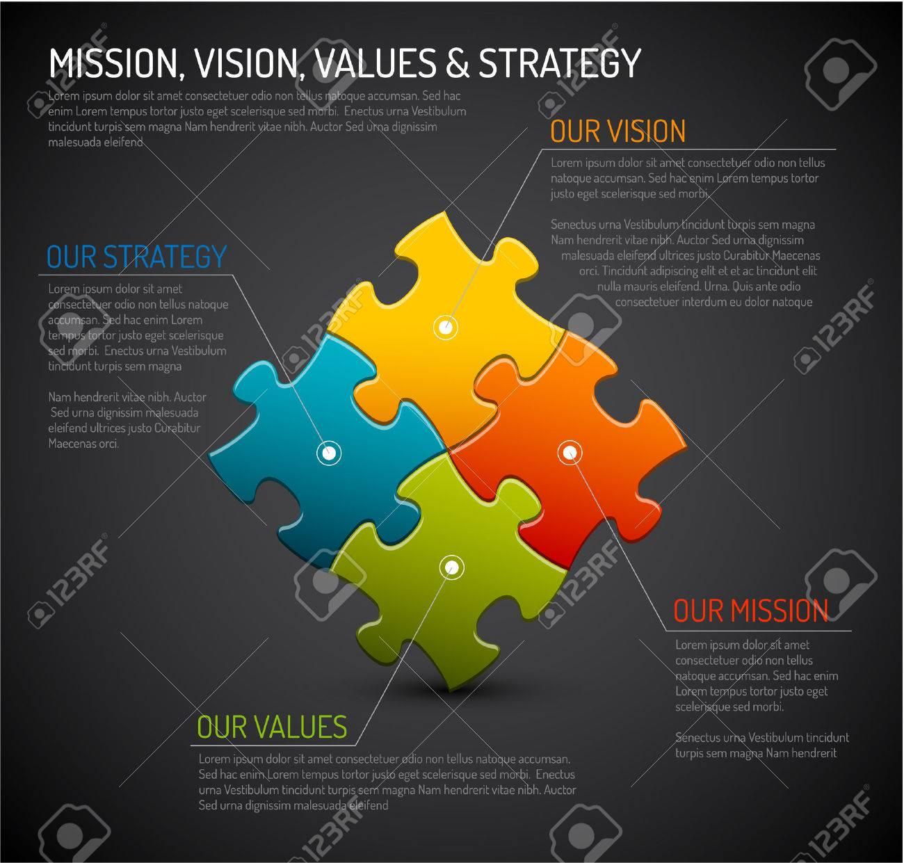 Схема видения компании