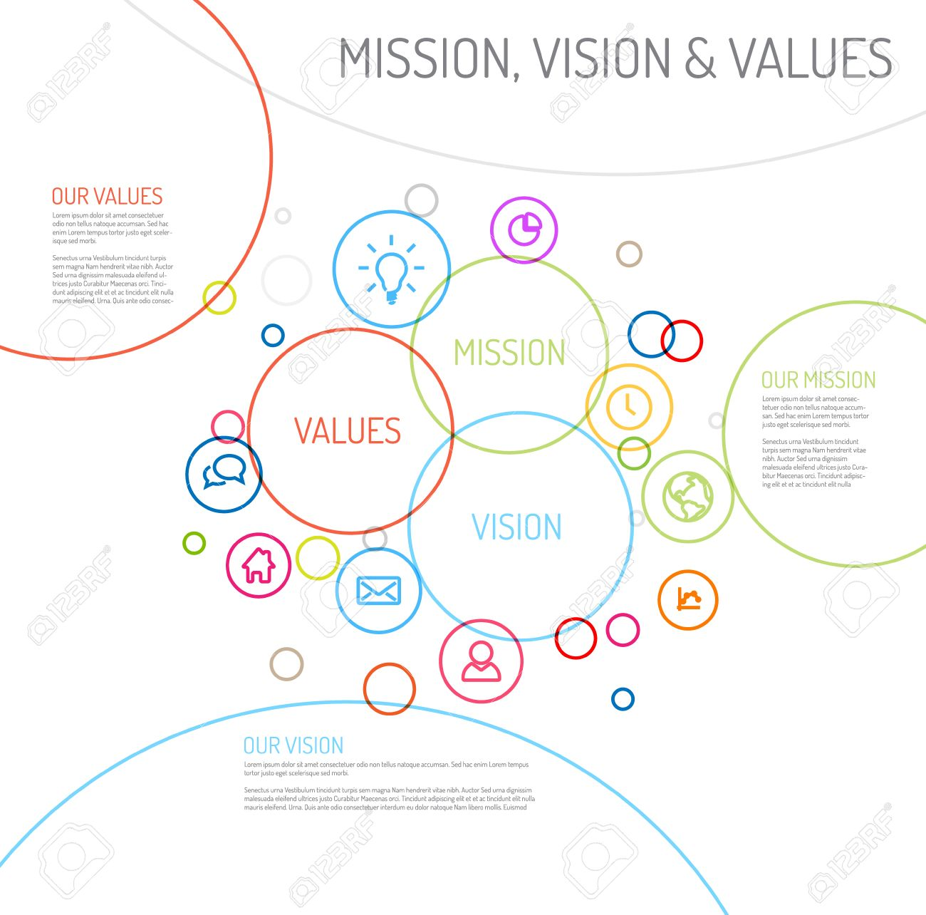 vector - vector mission, vision and values statement diagram schema  infographic with colorful circles and simple icons