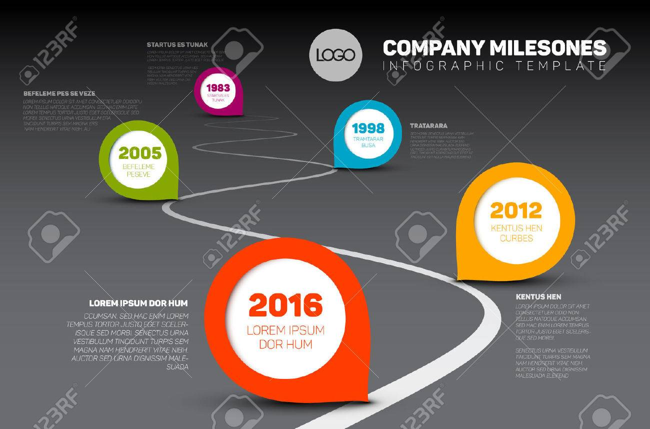 Infographic Company Milestones Timeline Template With Pointers ...