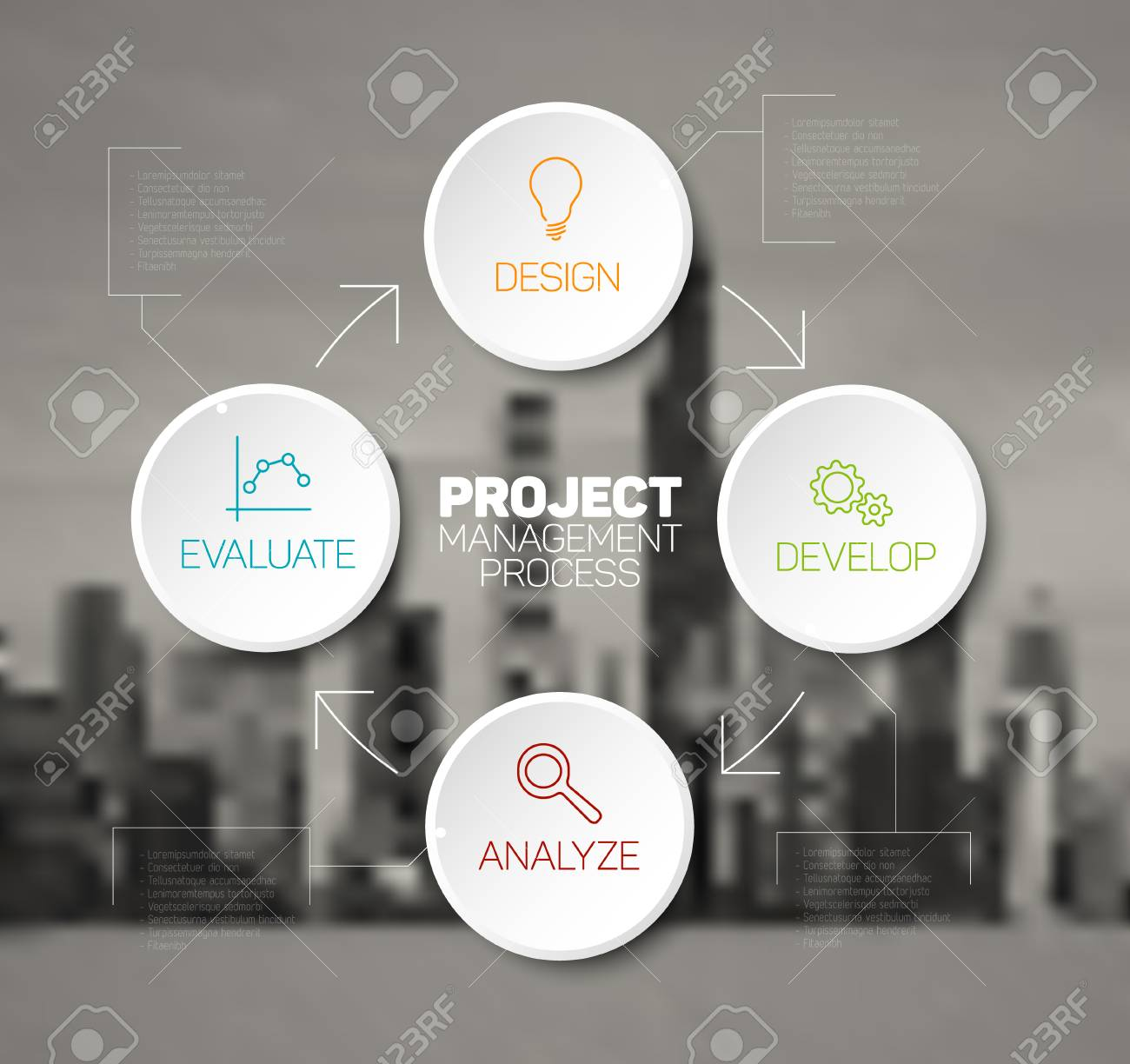 Vector project management process diagram with white buttons vector project management process diagram with white buttons and city photo in the background stock vector pooptronica