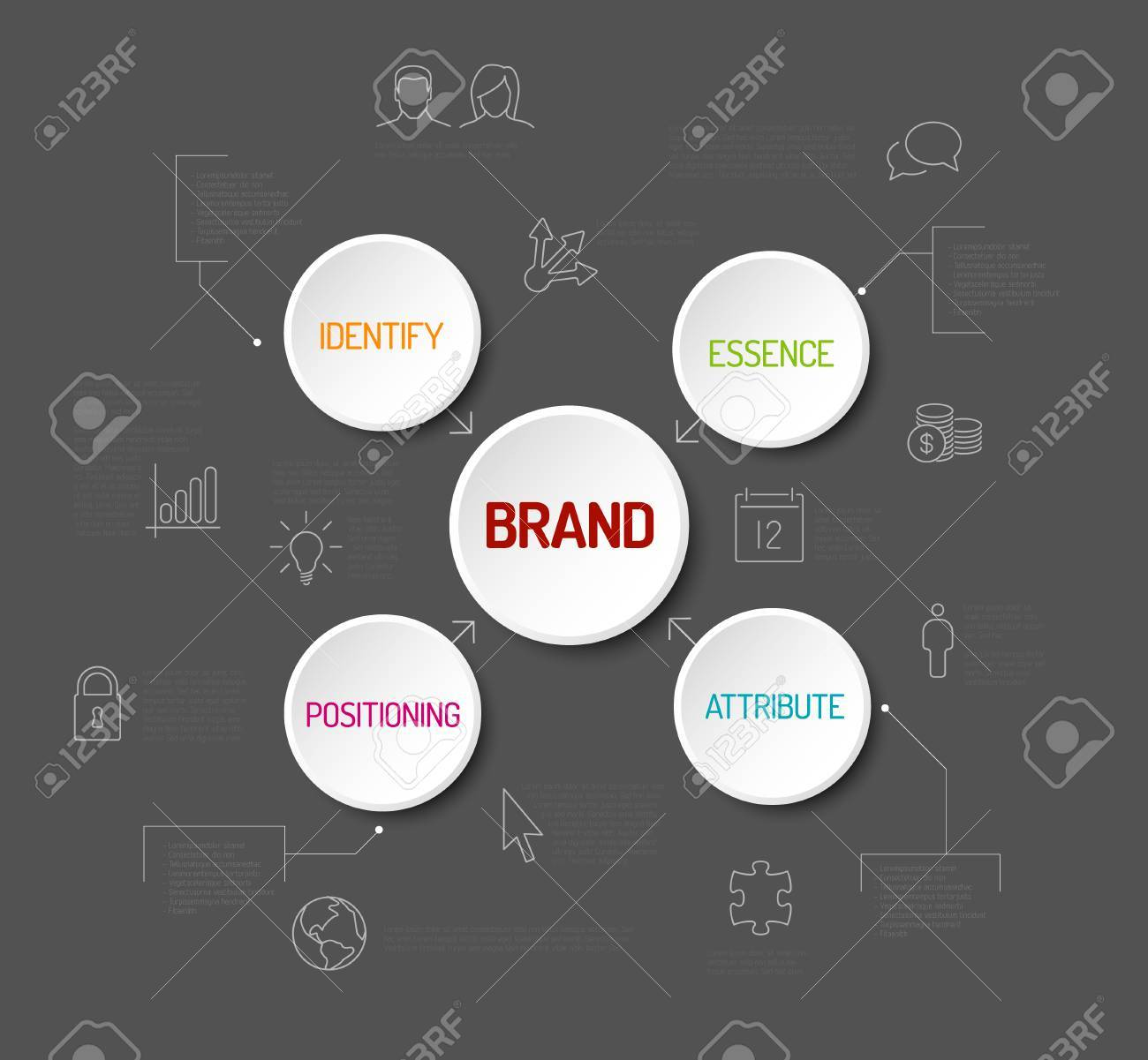 Brand concept schema diagram with white buttons icons and brand concept schema diagram with white buttons icons and description on a dark background stock ccuart Images