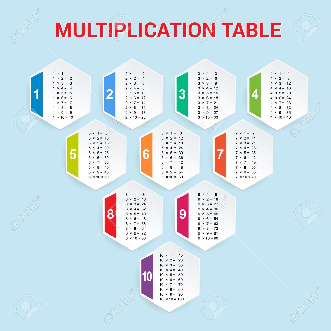 Multiplication table educational material for primary school multiplication table educational material for primary school level colorful abstract background one two gamestrikefo Image collections