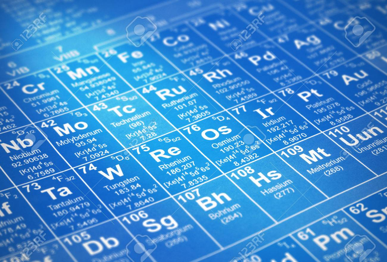 Periodic table of elements tungsten gallery periodic table images periodic table tungsten gallery periodic table images tungsten symbol periodic table choice image periodic table images gamestrikefo Choice Image