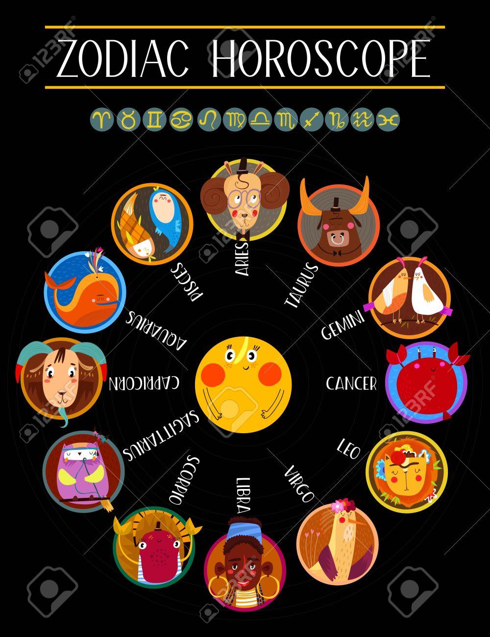 Circle With Cute Zodiac Signs Aries Taurus Gemini Cancer
