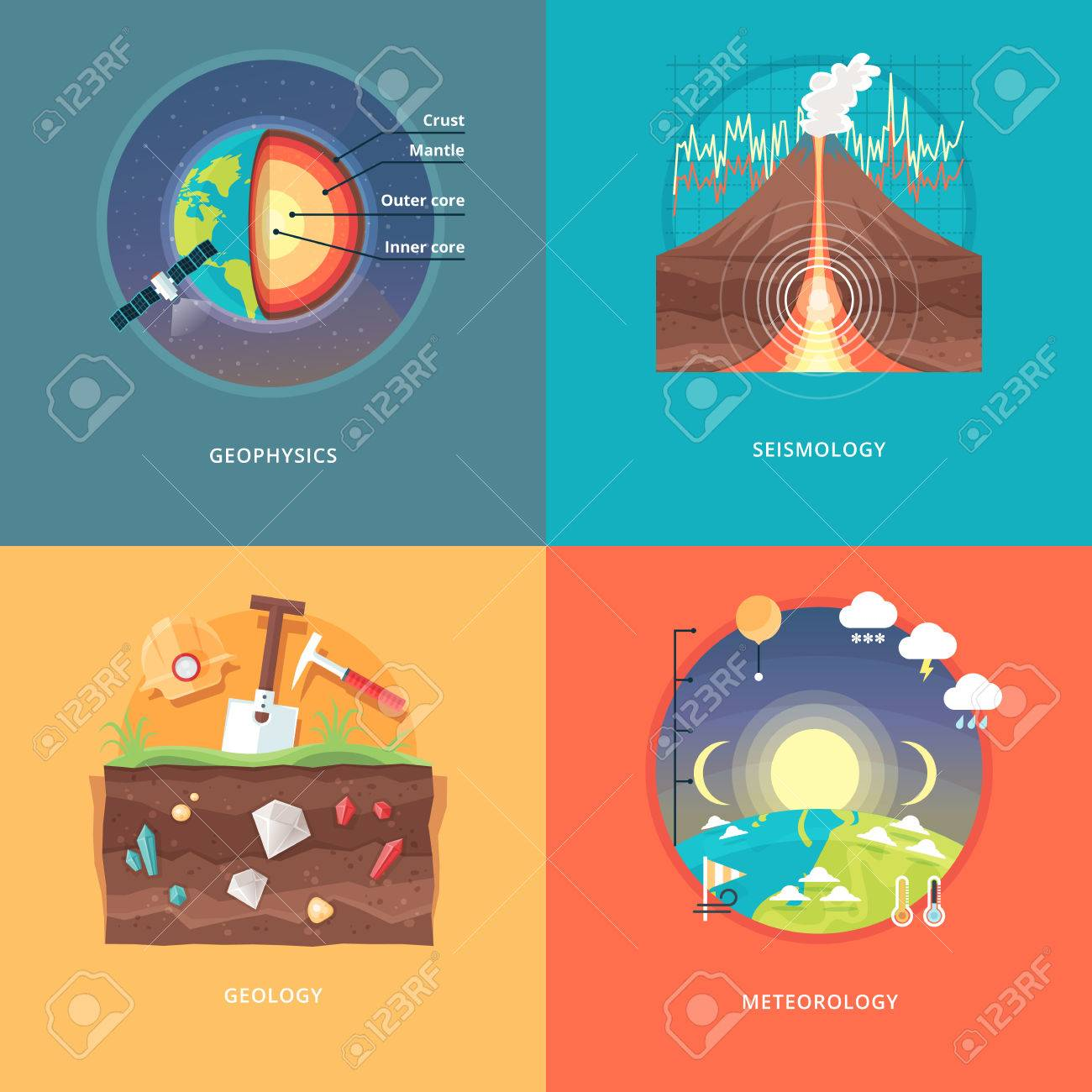 Education and science concept illustrations. Geophysics, seismology, geology, meteorology . Science of Earth and planet structure. Knowledge of athmospherical phenomena. Flat vector design banner. - 56722715