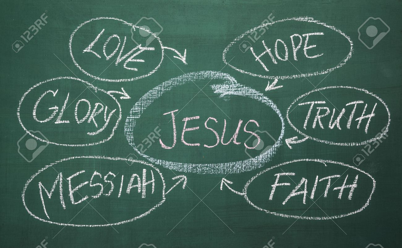 Chalk drawing keywords about jesus Stock Photo - 28991954