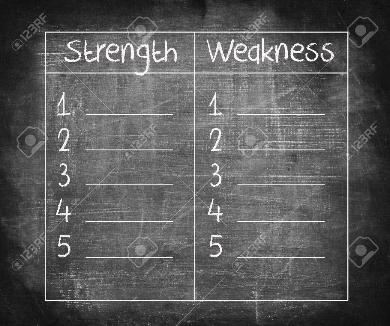 strength and weakness list comparison on blackboard stock photo stock photo strength and weakness list comparison on blackboard