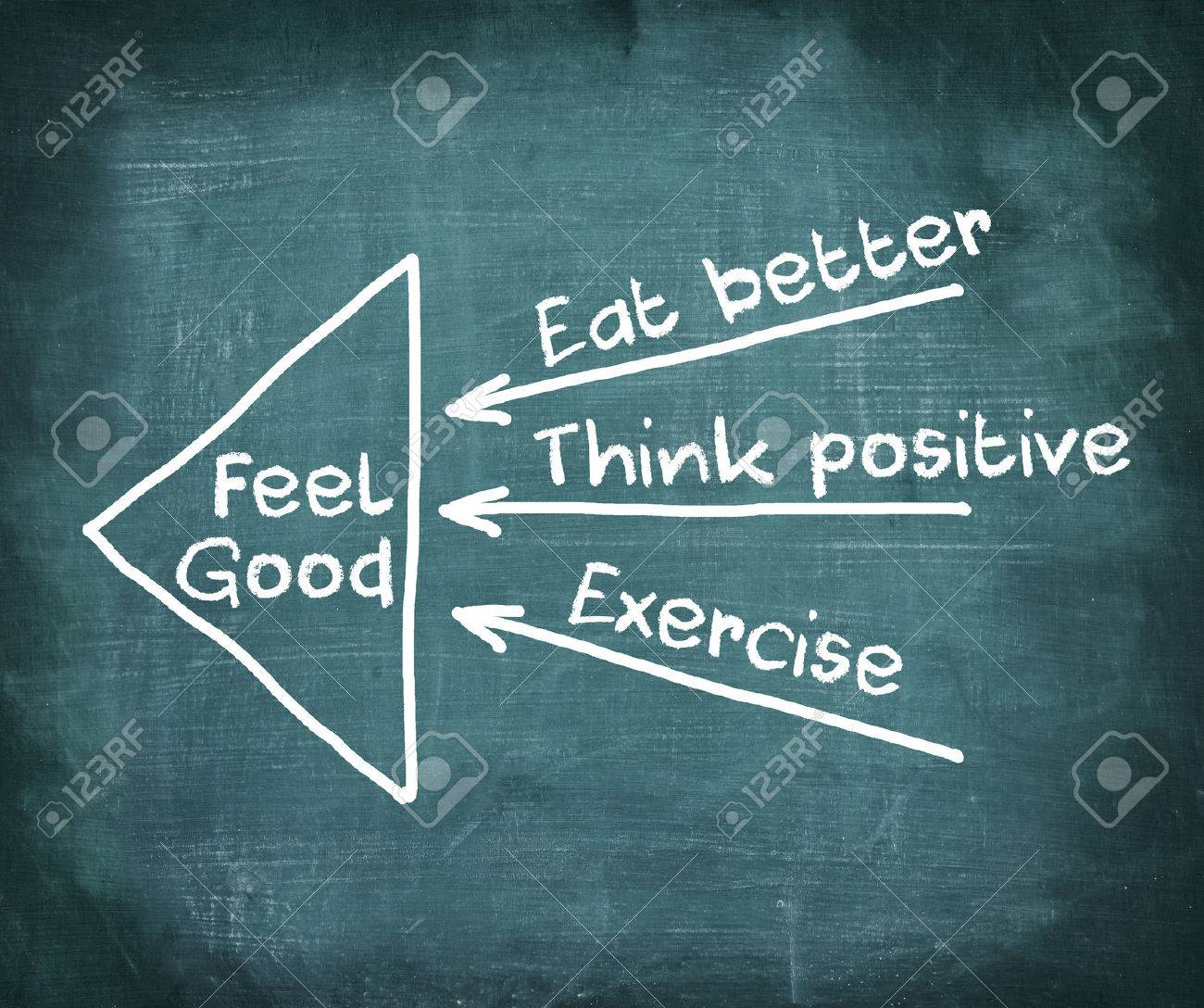 Positive thinking, Eexercise, Eat better - concept of Feeling Good, drawing with white chalk on blackboard Stock Photo - 31274901