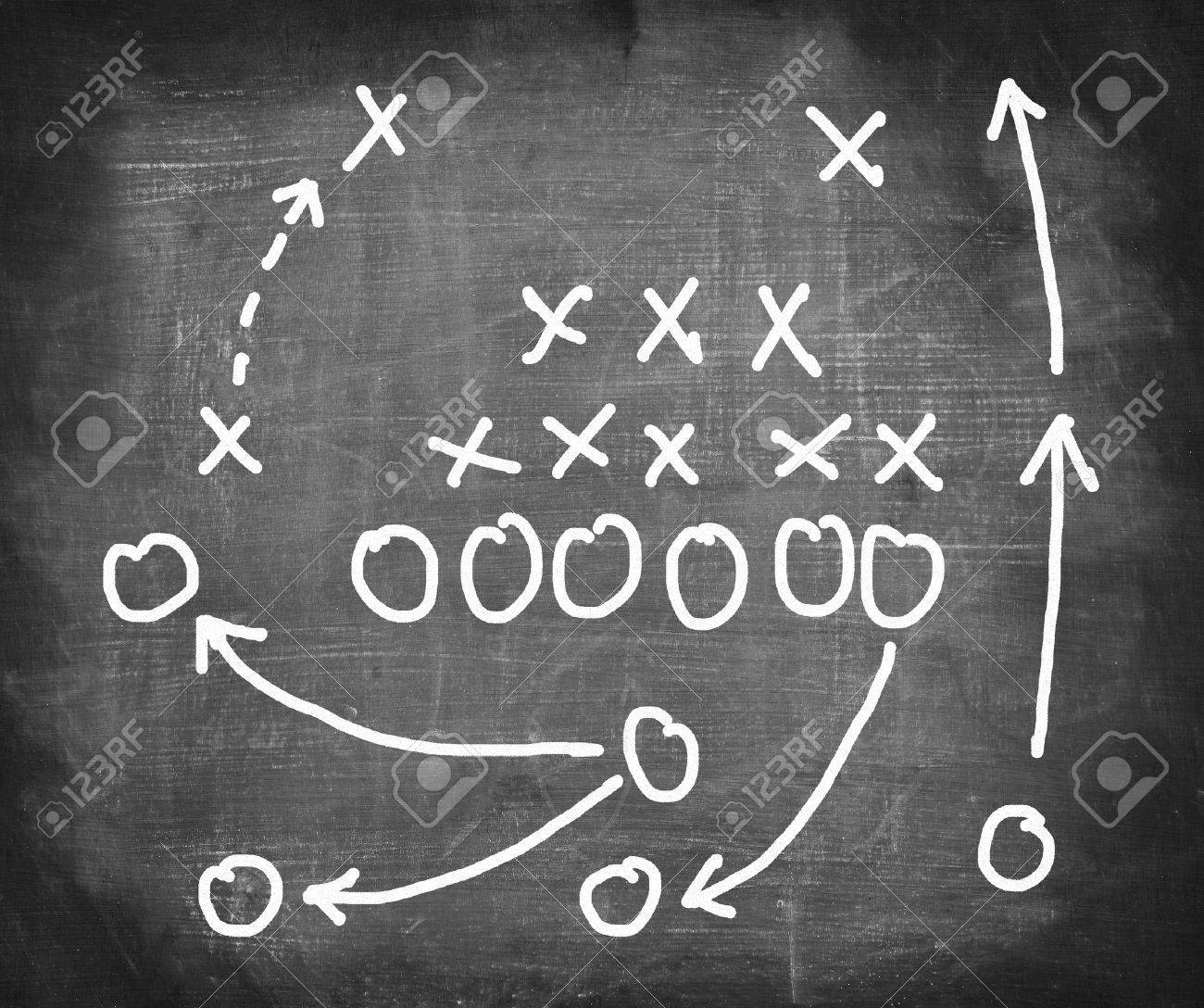 Plan of a football game on a blackboard. Stock Photo - 31272759