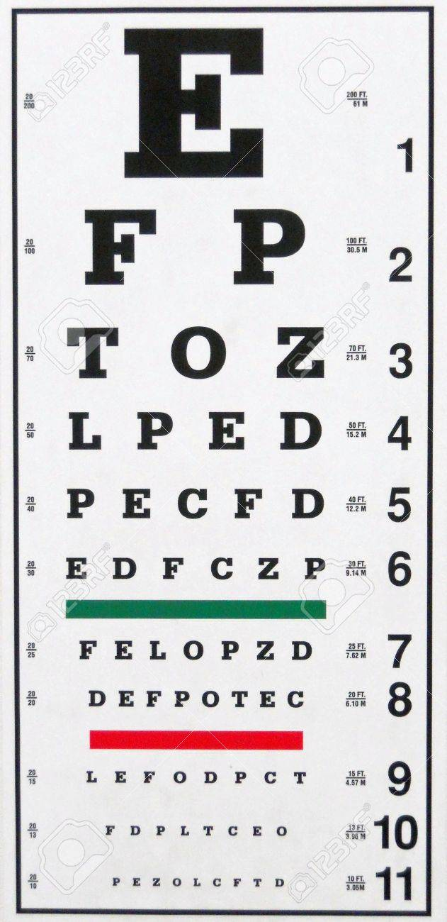 An typical Eye Chart used for determining Visual Acuity. Stock Photo - 9856546